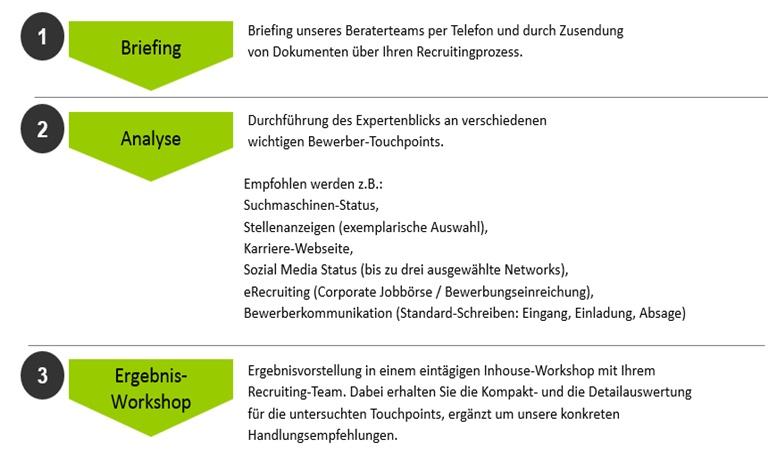 Recruiting_Expertenblick2