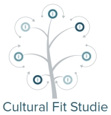 downloads: Cultural Fit Studie